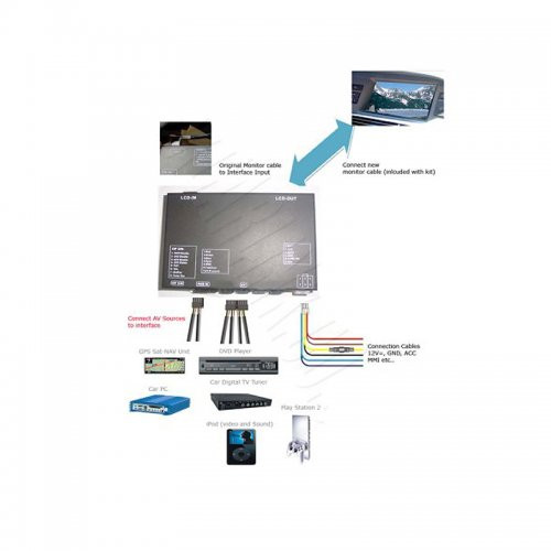 Interfata Multimedia Auto Dedicata Audi Mmi 3g A6 A8 Q7 2009